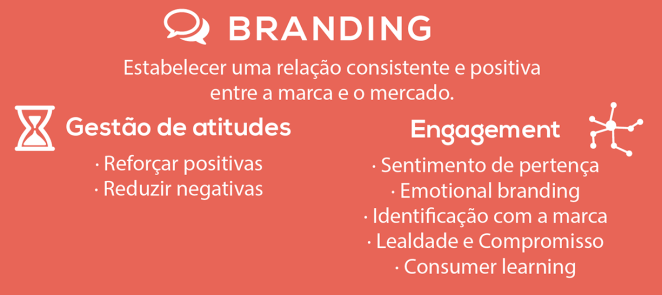 Original CustomerExperience_Roadmap em PNG - branding