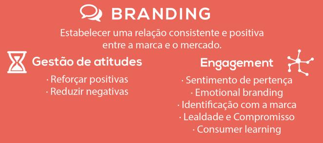 Original CustomerExperience_Roadmap em PNG - branding